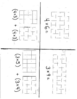 Distributive Property of Multiplication Matching Cards