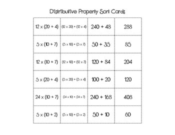 Distributive Property of Multiplication Sort