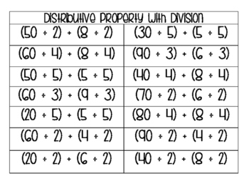 Distributive Property with Division Sort