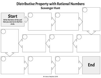 Distributive Property with Rational Numbers Scavenger Hunt