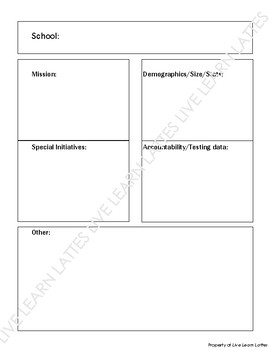 District & School Data Sheets: Interview Preparation Resource