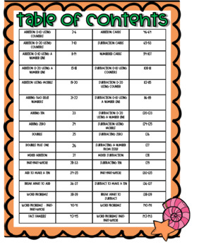 Addition and Subtraction **YEAR LONG BUNDLE**