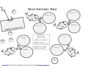 Dive Into Nouns: Common Core Graphic Organizer