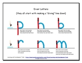 Diver Letters Handout- Handwriting Without Tears Style