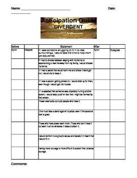 Divergent- Anticipation Guide
