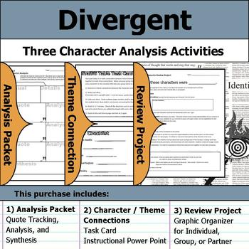 Divergent - Character Analysis Packet, Theme Connections, & Project