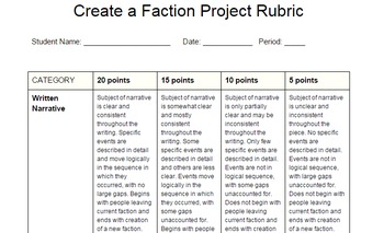 Divergent Create a Faction Project