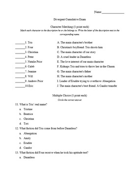 Divergent Cumulative Test with Answer Key