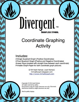 Divergent Dauntless Coordinate Graphing Activity Single and Four Quadrant Graph