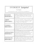 Divergent Dodgeball