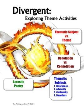 Divergent: Theme Activity - Common Core Aligned
