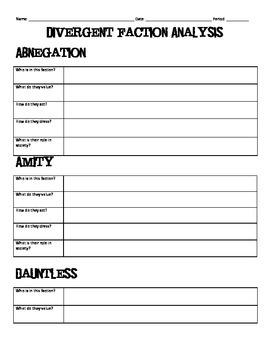 Divergent - Faction Analysis Worksheet