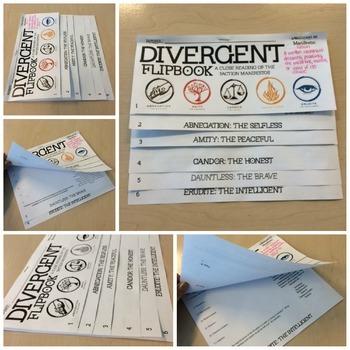 Divergent Flipbook: A Close Reading of the Faction Manifestos