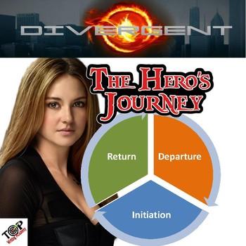 Divergent Hero's Journey Activity