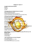 Divergent Multiple-Choice Test Chapter 1-6