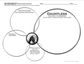 Divergent Novel Factions Reading Graphic Organizers