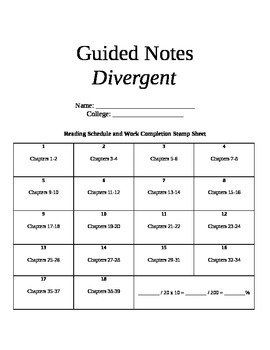 Divergent - Novel Study, Analysis, Guided Notes and Questions