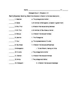 Divergent Quiz 1_Chapters 1-6