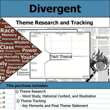 Divergent - Theme Tracking Notes Etymology & Context Research