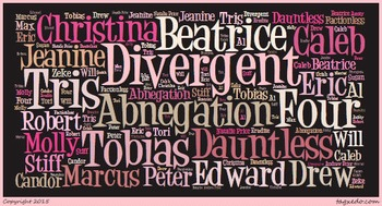 Divergent - Word Cloud (Characters)