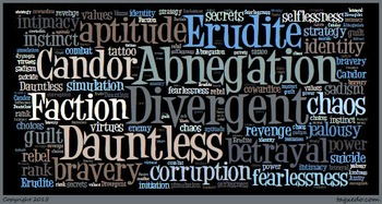 Divergent - Word Cloud (Key Words)