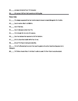 Divergent by Veronica Roth 50 Question Objective Test