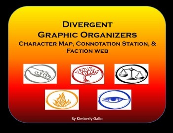 Divergent by Veronica Roth Graphic Organizers