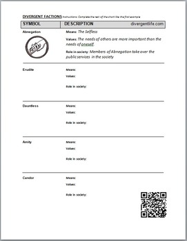 Divergent by Veronica Roth Pre-Reading Activity Web Quest