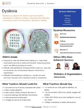 Diverse Learner Resource & Strategy