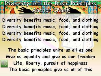 Diversity and Basic Principles Song Anchor Chart Chant Audio - King Virtue