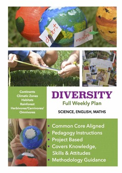Science-Based Full Weekly Plan - Diversity of Living and Non-Living Things