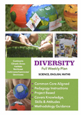 Science-Based Full Weekly Plan - Diversity of Living and N