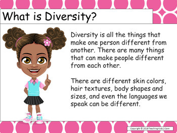 Diversity : The Differences Between Me and You - Interactive PowerPoint Lesson