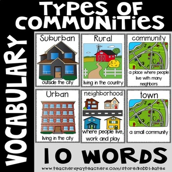 Types of Communities Word Posters
