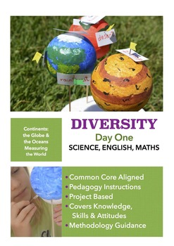 Science-Based One-Day Lesson Plan - Diversity of Living and Non-Living Things