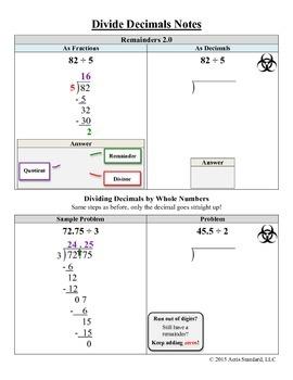 Divide Decimals Notes