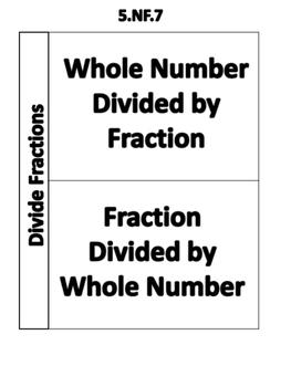 Divide Fractions Foldable