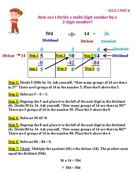 Divide a Multi-Digit Number by a 2-Digit Number InstaChart