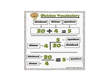 Divide a Whole Number by Multiples of 10, 100, or 1000 PowerPoint