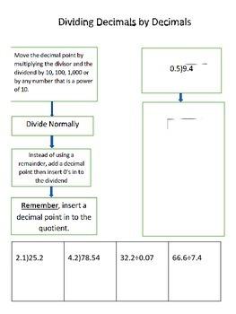 Dividing Decimals: Task Cards