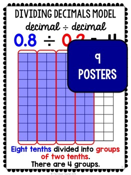 Dividing Decimals - Lesson Plans, Task Cards, and Quiz