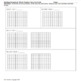 Dividing Decimals (5.NBT.7) Worksheets with Answer Keys