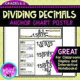 Dividing Decimals Anchor Chart Poster