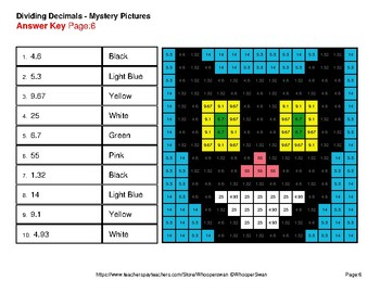 Dividing Decimals - Color-By-Number Mystery Pictures - Cats Theme