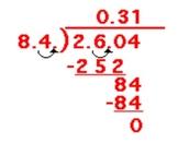 Dividing Decimals - Decimal in the Divisor