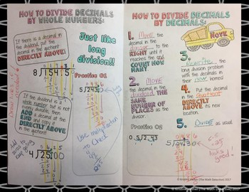 Dividing Decimals - Doodle Note Brochure for Interactive Notebooks