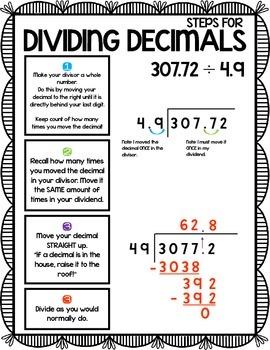 Dividing Decimals Interactive Notebook
