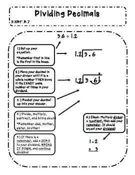 Dividing Decimals Interactive Notes