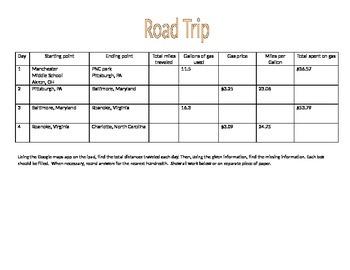 Dividing Decimals Road Trip Activity