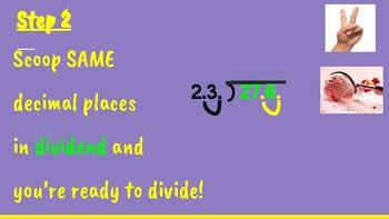 Dividing Decimals Slides (TPR)
